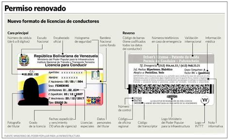 licencia para conducir reynosa renovacion de licencia de conducir en reynosa