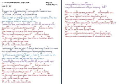 guitar chords for mean taylor swift taylor swift chords easy