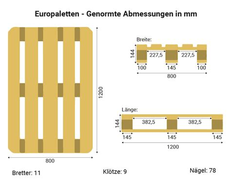 Masse Einer Europalette by Kleines Paletten Einmaleins Transpack Krumbach