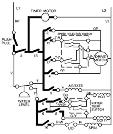 hotpoint aquarius washing machine wiring diagram wiring