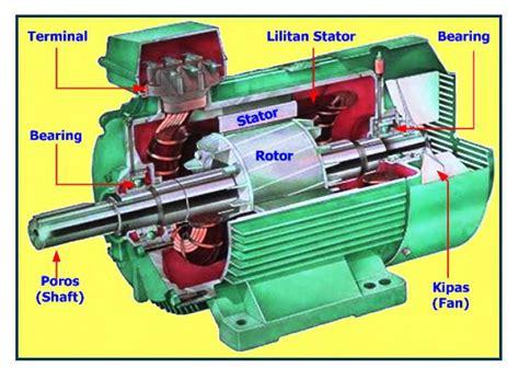kapasitor bank pada sepeda motor fungsi kapasitor bank pada motor 28 images fungsi kapasitor bank listrik 28 images membuat