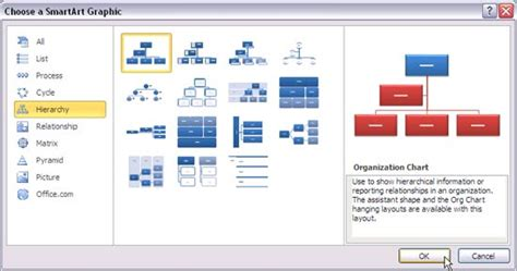Organization Chart Template Powerpoint 2010 Organizational Chart In Powerpoint 2010