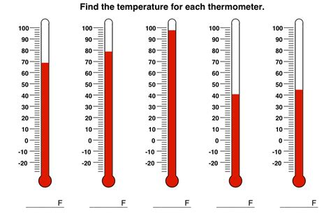 Reading A Thermometer Worksheet by Thermometer Reading Worksheet Worksheets