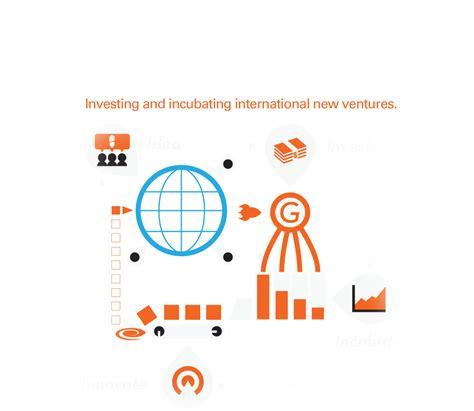 born global characteristics secure e commerce enterprise diagram utilities diagram