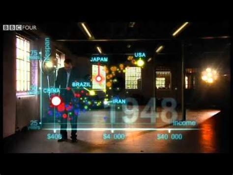 hans rosling joy of stats youtube hans rosling s 200 countries 200 years 4 minutes the joy