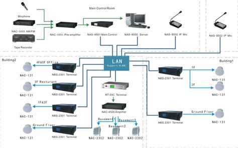intercom system diagram wiring diagram schemes