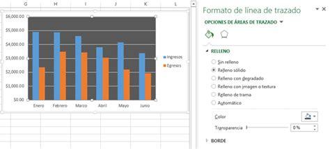 layout grafico excel 2013 c 243 mo modificar gr 225 ficos en excel 2013 excel total