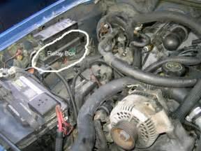 1994 ford ranger starter wiring ranger download free