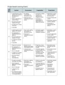 Project Rubric Template by Project Based Learning Template Rubric