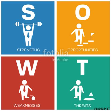 3 Strengths And 3 Weaknesses Mba by Quot Swot Strength Strength Opportunities And Threats