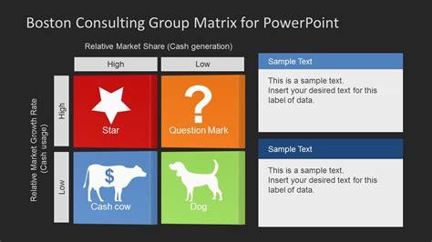 Boston Consulting Group Matrix Template For Powerpoint Slidemodel Boston Matrix Template
