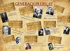 Generación del 27 - Hablando de todo un mucho. Weblog de ... Lenguas De España