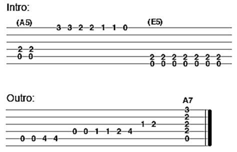 12 bar blues hmc computer science 12 bar blues shuffle guitar lesson intro and outro