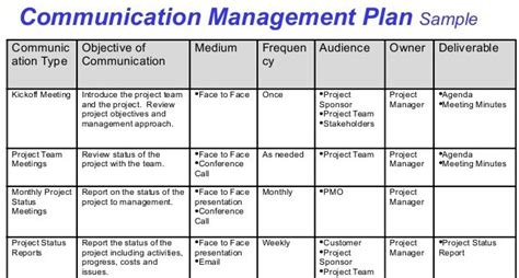 tips for an effective communications management plan