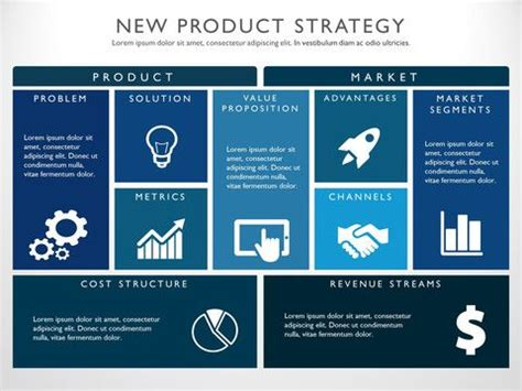 digital marketing caign planning template product strategy template strategy templates business