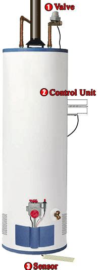 water heater flood protection floodstop systems help prevent flooding caused by your
