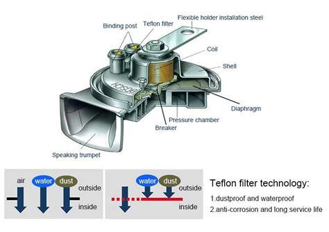 car horn diagram wiring diagram with description