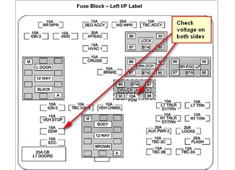 cadillac escalade 2000 engine diagram get free image