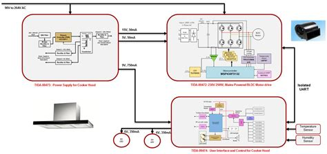 commercial kitchen wiring diagram k