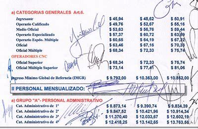 escalas salariales de la uom 2016 share the knownledge escala salarial uom 2015 2016 escalas salariales tabla