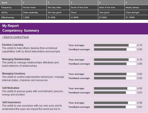 360 feedback report sle 360 degree feedback sle report appraisal360