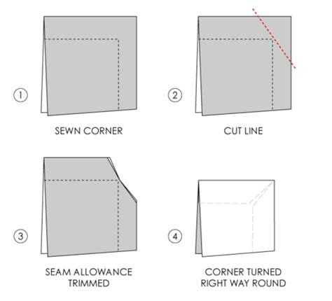 pattern allowances types image gallery seam allowance