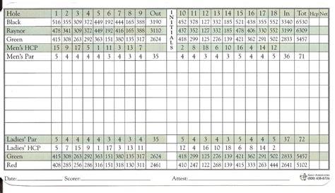 blank scorecard template blank scorecard template iranport pw
