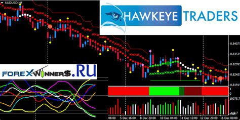 pattern recognition trading system hawkeye traders system pattern recognition standard