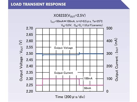 capacitor and inductor transient response capacitor transient response 28 images capacitor zero state response 28 images find the zero