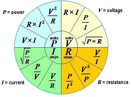 ohmic resistor formula ohm s formula wheel and ohms calculator
