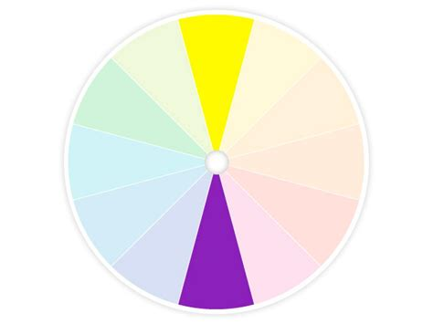 complementary color wheel color wheel primer hgtv