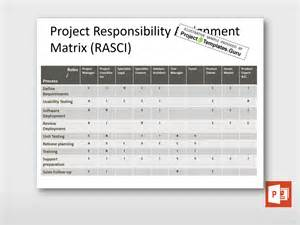 project rasci matrix project templates guru
