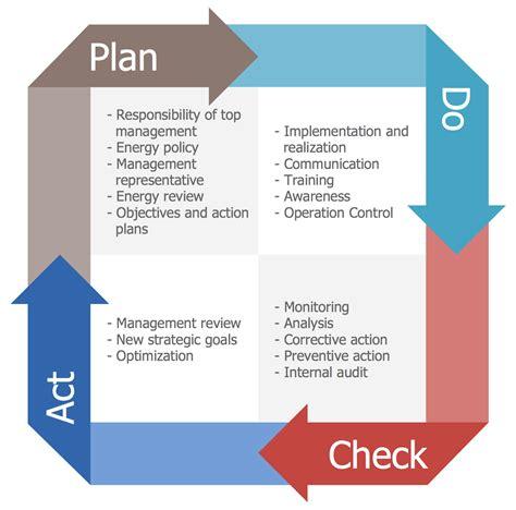 design firm quality management training certified quality management representative cqmr