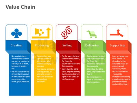 Porter Value Chain Template by Michael Porter S Value Chain Analysis Editable Powerpoint