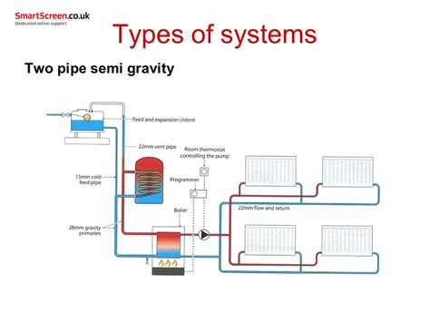 28 gravity central heating wiring diagram 188 166 216 143
