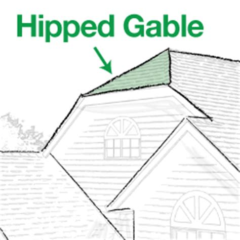 Hipped Gable Roof malarkey roofing products