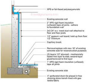 basement wall thickness ba 0309 renovating your basement building science