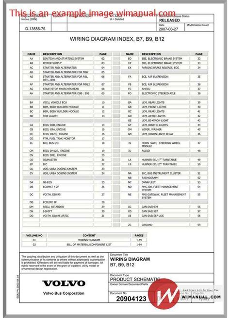 28 volvo b12 wiring diagram 188 166 216 143