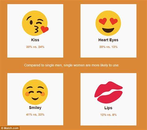 emoji you would send to a crush match com survey reveals you ve got sex on the brain if