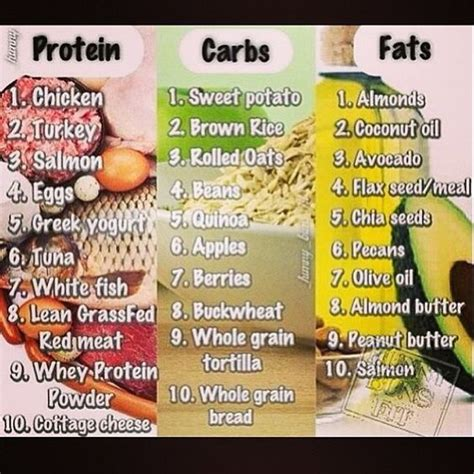 benefits of healthy fats bodybuilding bodybuilding foods bodybuilding foods bodybuilding diet