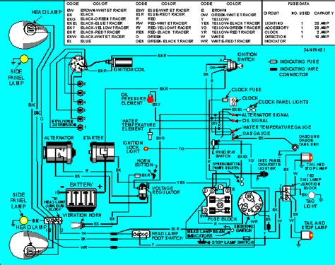 schematic vs wiring diagram wiring automotive wiring