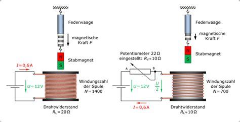 induktion wicklungen elektrotechnik fachbuch grundlagen der elektrotechnik elektronische bauelemente im