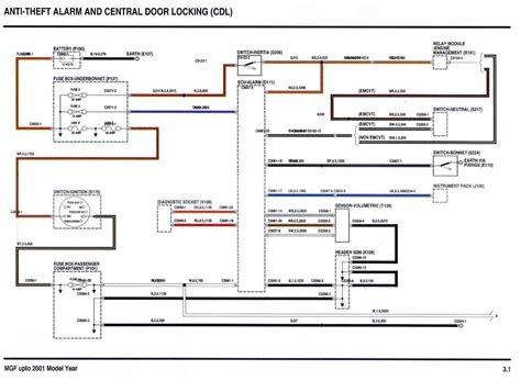 mg tf central locking wiring diagram wiring diagram with