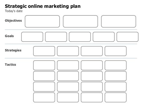 strategic online marketing plan template
