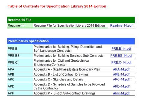 dvd format specification preview of specification library cd rom hong kong