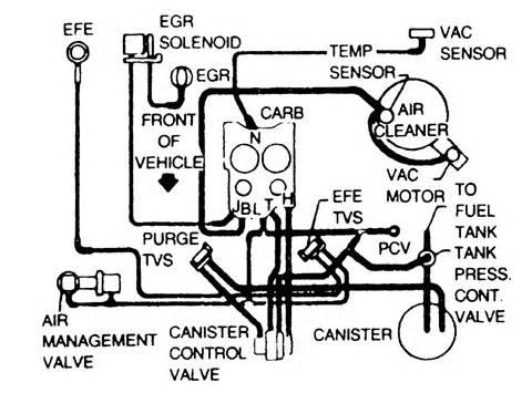 86 buick regal engine wiring diagram get free image about wiring diagram