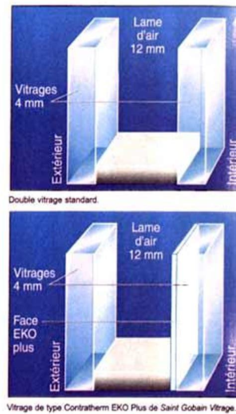 coefficient k vitrage double vitrages les fournisseurs grossistes et fabricants sur