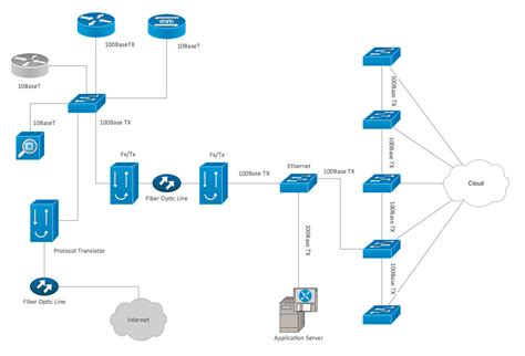 network schematic diagram network diagramming tools design element cisco