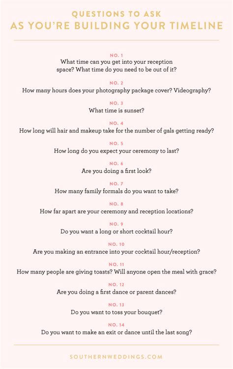 Wedding Day Timeline by A Note Most Ceremonies Last Approximately Twenty Minutes