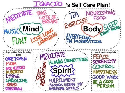 self care plan template a self care plan for you and your clients social